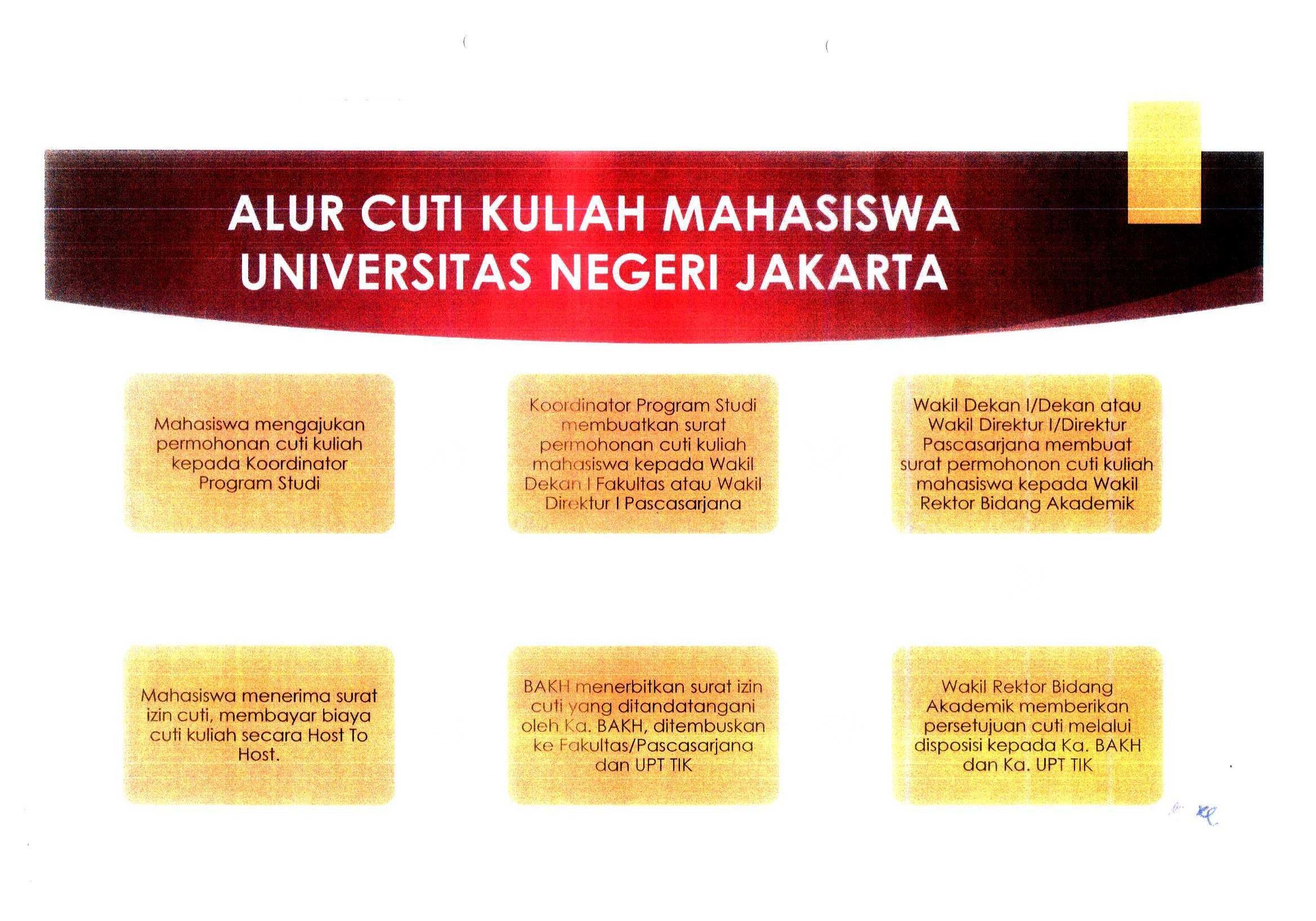 Alur Cuti Kuliah Fakultas Bahasa Dan Seni